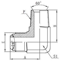 BSPT ерлер адаптерінің коннекторлары