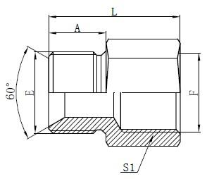 Британдық стандартты шланг адаптерлерін салу